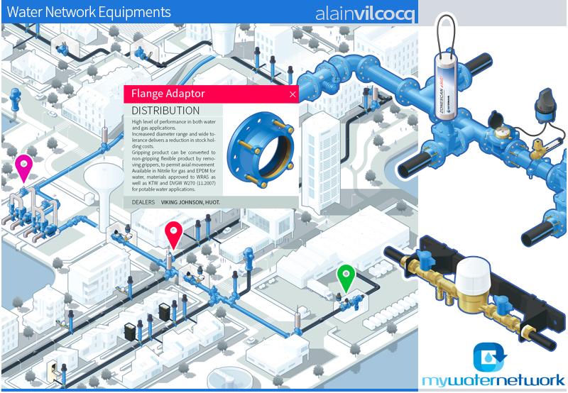 Water Equipment Network