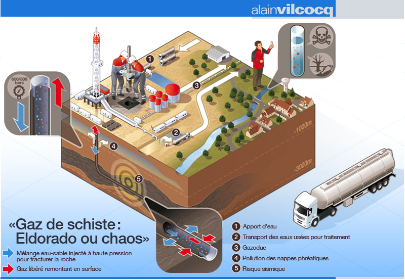 GAZ DE SCHISTE : ELDORADO OU CHAOS. Illustration / Edition