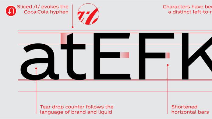tccc-unity-coca-cola-font-03