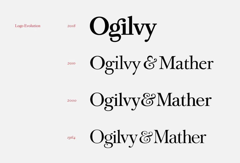 ogilvy_logo_evolution